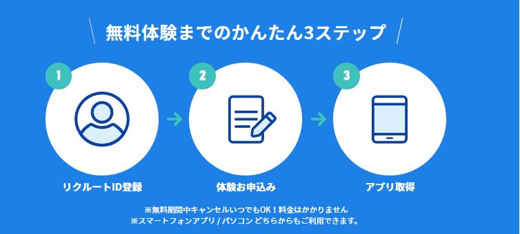 スタディサプリEnglish無料体験申し込み方法
