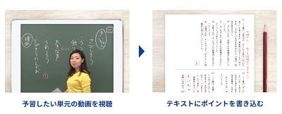 studysapuri-course-elementary/