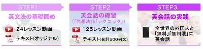 hiro式オンライン英会話スクールカリキュラム