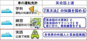 hiro式オンライン英会話スクール英会話実践